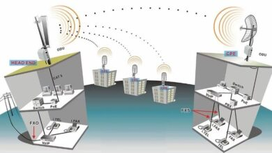 Photo of What is the WMAN wireless network, what is it for and how does it work?