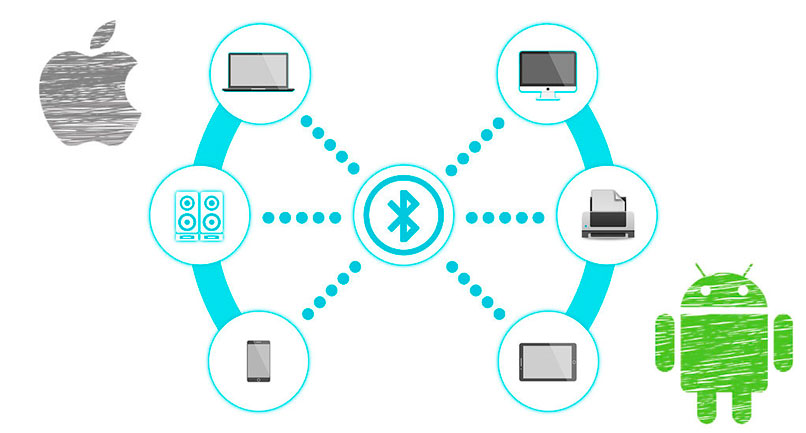 Connect multiple devices with Bluetooth