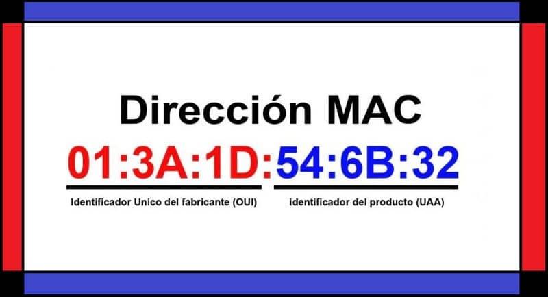 MAC White background address Alfanumerica