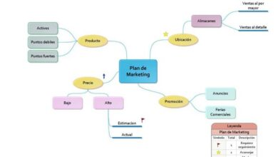 Photo of How to Brainstorm in Visio Step-by-Step