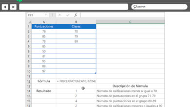 Photo of Statistical functions of microsoft excel what are they, what area and how can i apply theym to my spreadsheets without error?