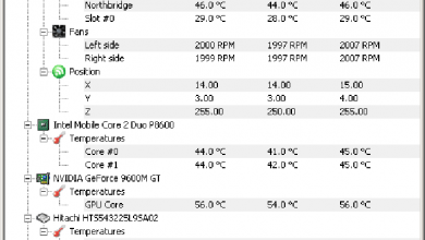 Photo of Check the performance of your pc and sits resources with these programs