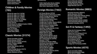 Photo of How to watch hidden movies and series on netflix 100% legal? Complete list of secret codes 2021