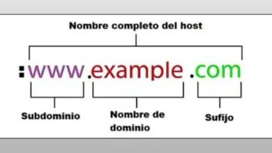 Photo of What is the URL and what is it for and what are its parts? – Examples
