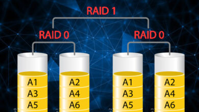 Photo of What is a raid, what is it for and how does it work and what types and levels are ther?