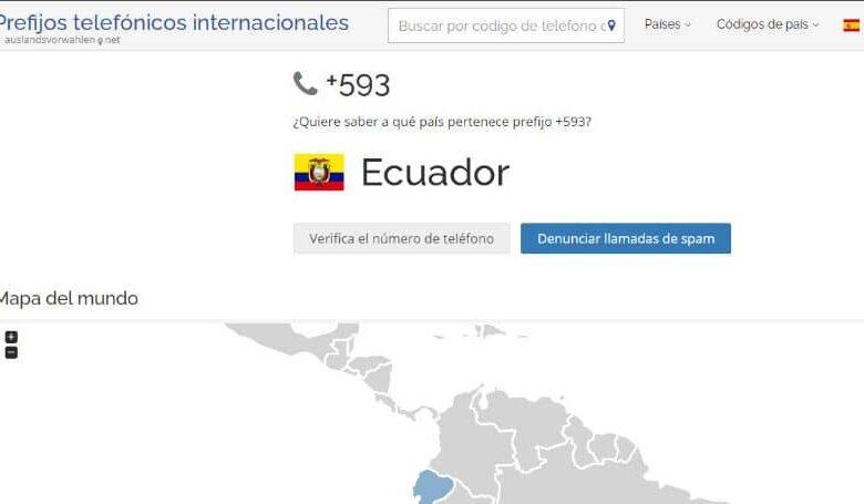 International telephone prefixes website