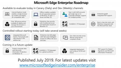 Photo of Edge chromium enterprise: offline installation, internet explorer mode and more