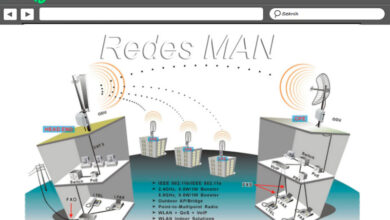 Photo of Wman network: what is it, what is it for and how does this type of wireless network work?