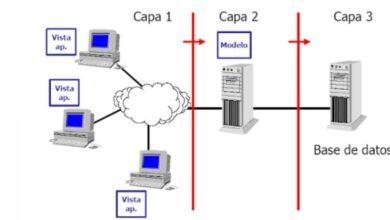 Photo of What is the difference between client and server and the types of architectures?