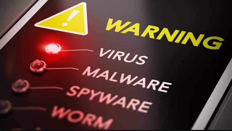 activated malware