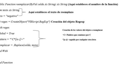 Photo of How to replace text using regular expressions in Excel | Replace operation