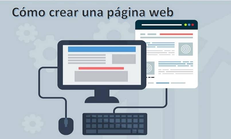 create wordpress page