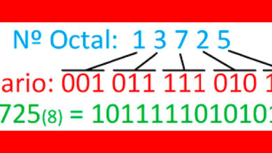 Photo of Binary system what is it, what is it for and what is its origin?