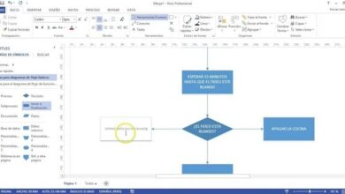 Photo of How to make or create a basic flowchart in Visio step by step?