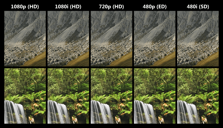 Different resolution in picture frames
