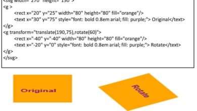 Photo of How to easily rotate or rotate an SVG format image