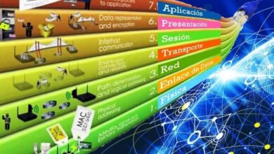 Photo of What is the OSI model protocol for, how does it work, characteristics and its layers?