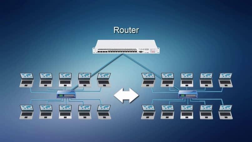 configure wifi ports