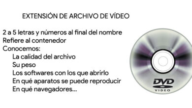 Photo of Video file extensions what are they, what are they for and what types are ther?