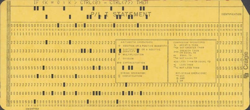 birth of the punch card