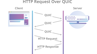 Photo of Which protocol is better ?: TCP vs UDP, find out when to use each one