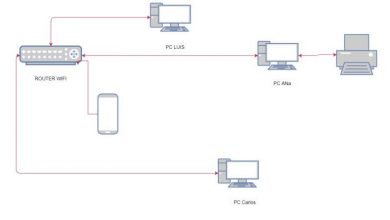 Photo of Create network diagrams online with Visual Paradigm Network Diagram