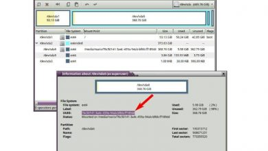 Photo of How to change or write permissions to a hard drive partition in Linux